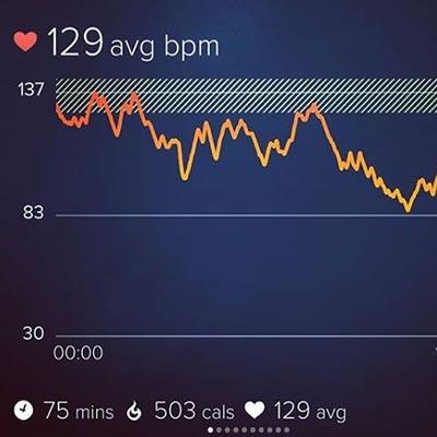 medicion del pulso cardiaco